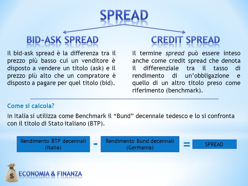 spread - = Bid-ask spread credit spread