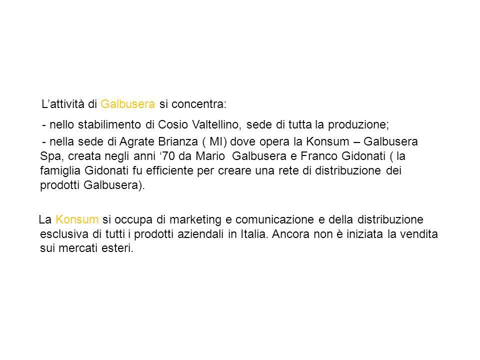 L'attività di Galbusera si concentra: