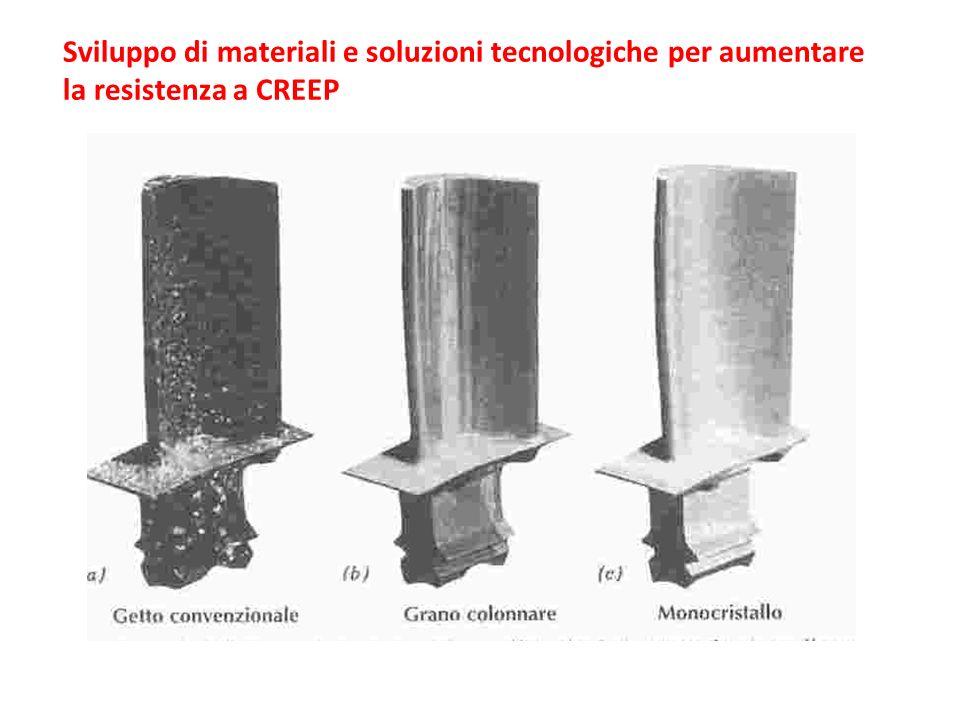 Sviluppo di materiali e soluzioni tecnologiche per aumentare
