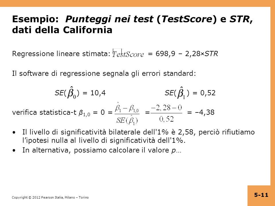 Esempio: Punteggi nei test (TestScore) e STR, dati della California