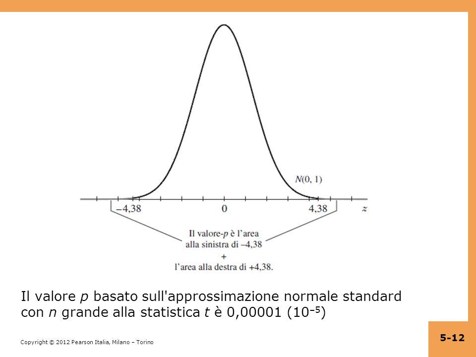 Il valore p basato sull approssimazione normale standard con n grande alla statistica t è 0,00001 (10–5)
