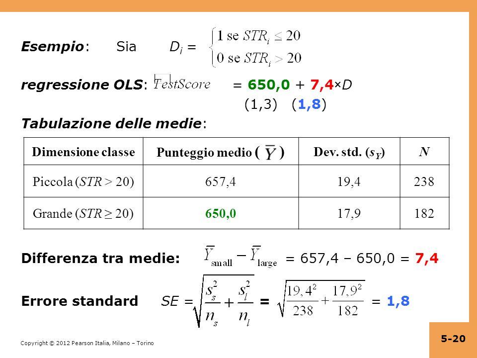 Esempio: Sia Di = regressione OLS: = 650,0 + 7,4×D (1,3) (1,8) Tabulazione delle medie: Differenza tra medie: = 657,4 – 650,0 = 7,4 Errore standard SE = = = 1,8