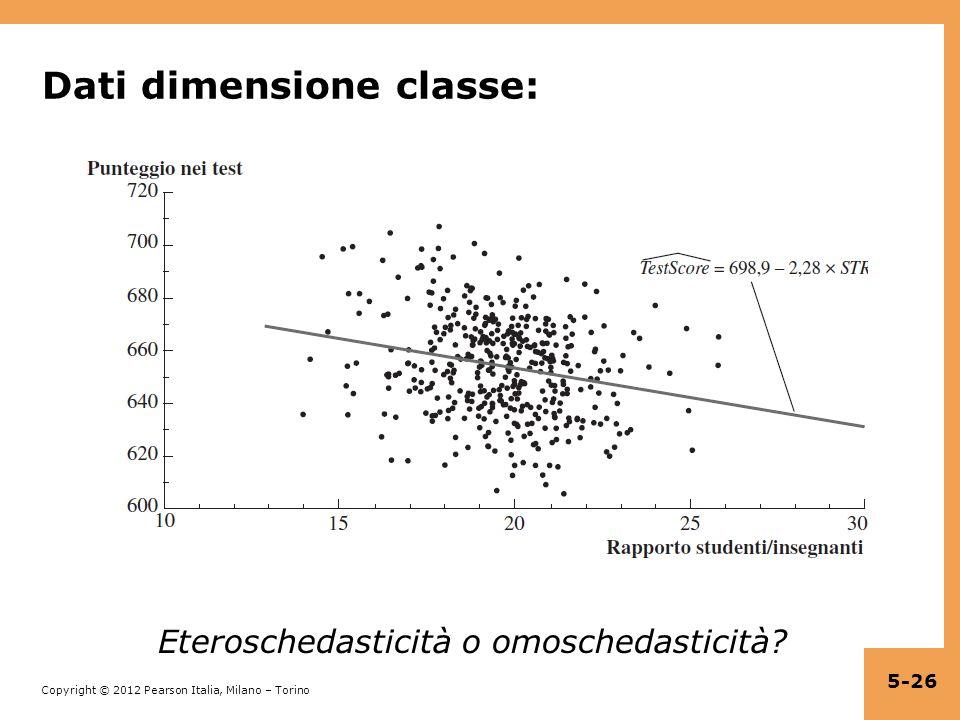 Dati dimensione classe: