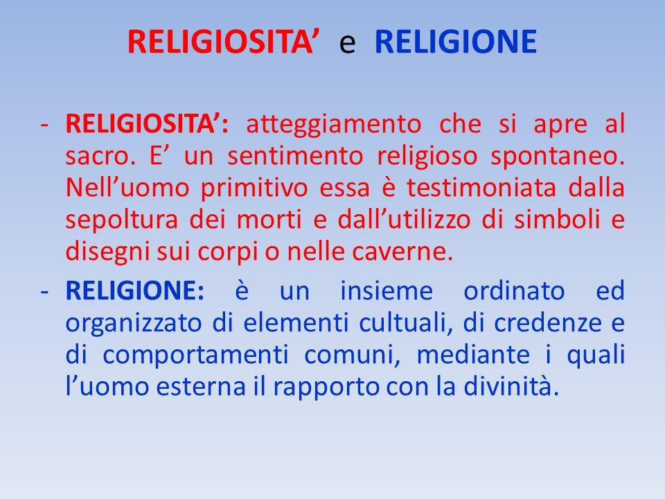 RELIGIOSITA' e RELIGIONE