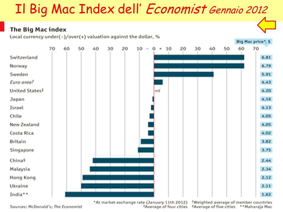 Il Big Mac Index dell' Economist Gennaio 2012