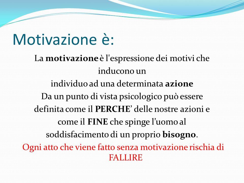 Motivazione è: