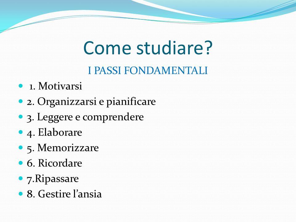 Come studiare I PASSI FONDAMENTALI 1. Motivarsi