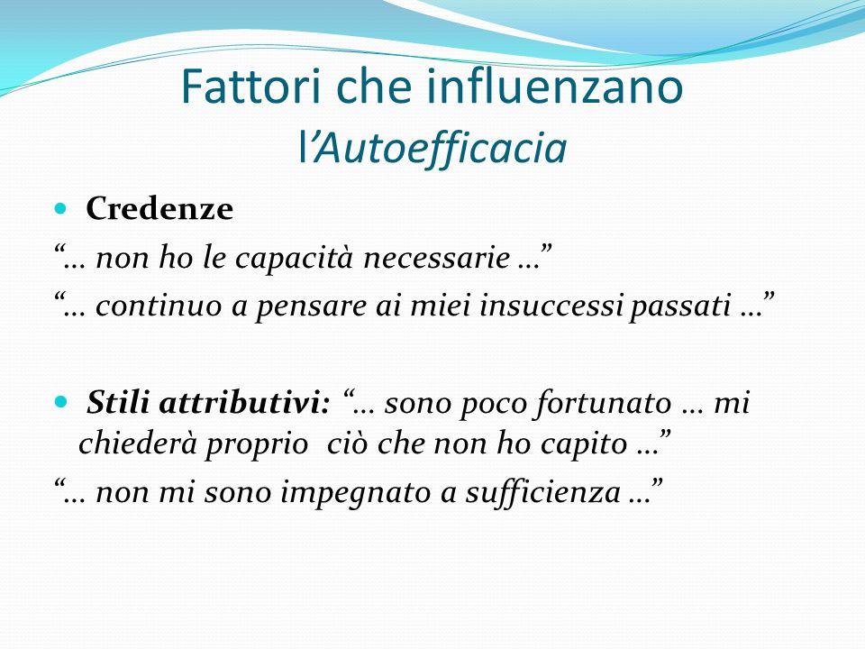 Fattori che influenzano l'Autoefficacia