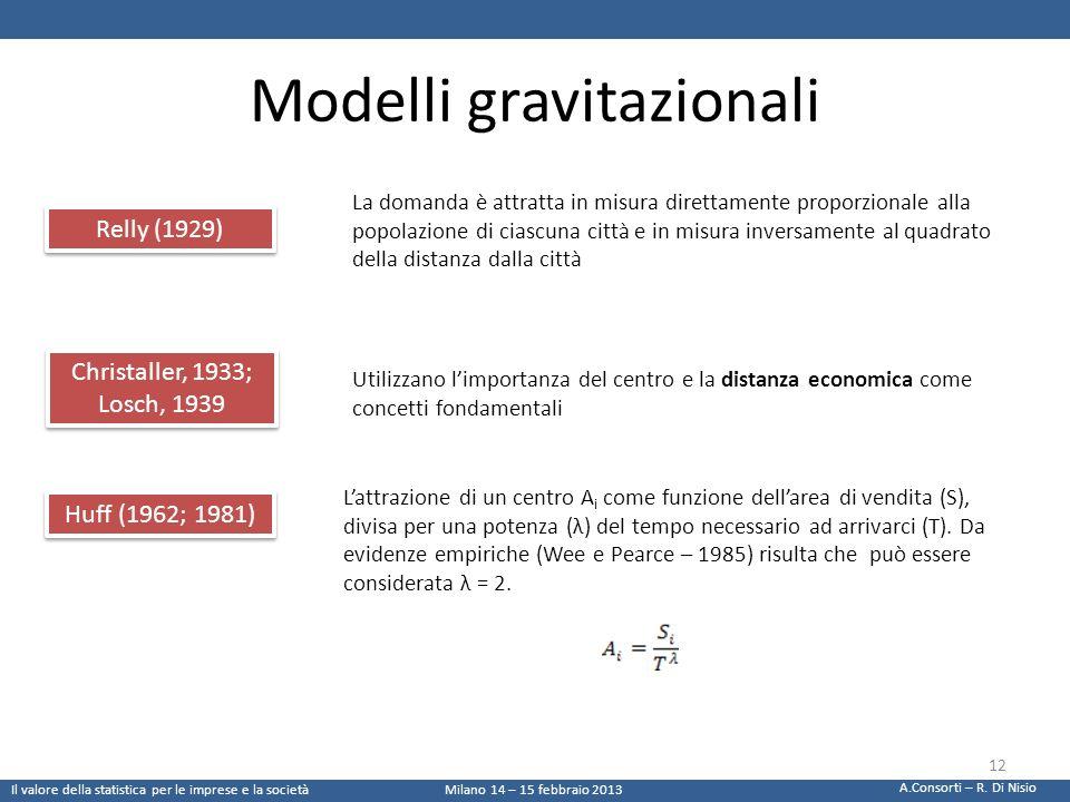 Modelli gravitazionali