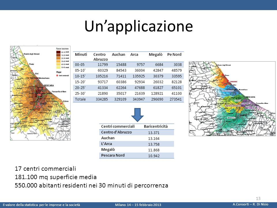Un'applicazione 17 centri commerciali 181.100 mq superficie media