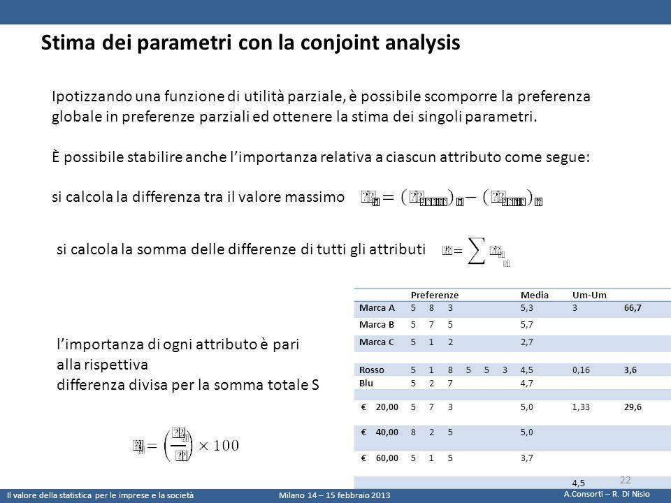 Stima dei parametri con la conjoint analysis