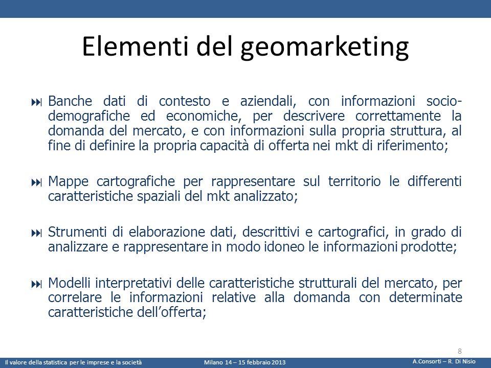 Elementi del geomarketing