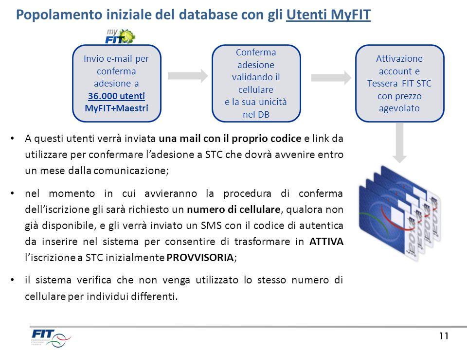 Popolamento iniziale del database con gli Utenti MyFIT