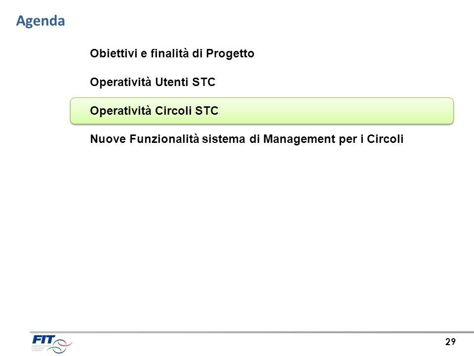 Agenda Obiettivi e finalità di Progetto Operatività Utenti STC