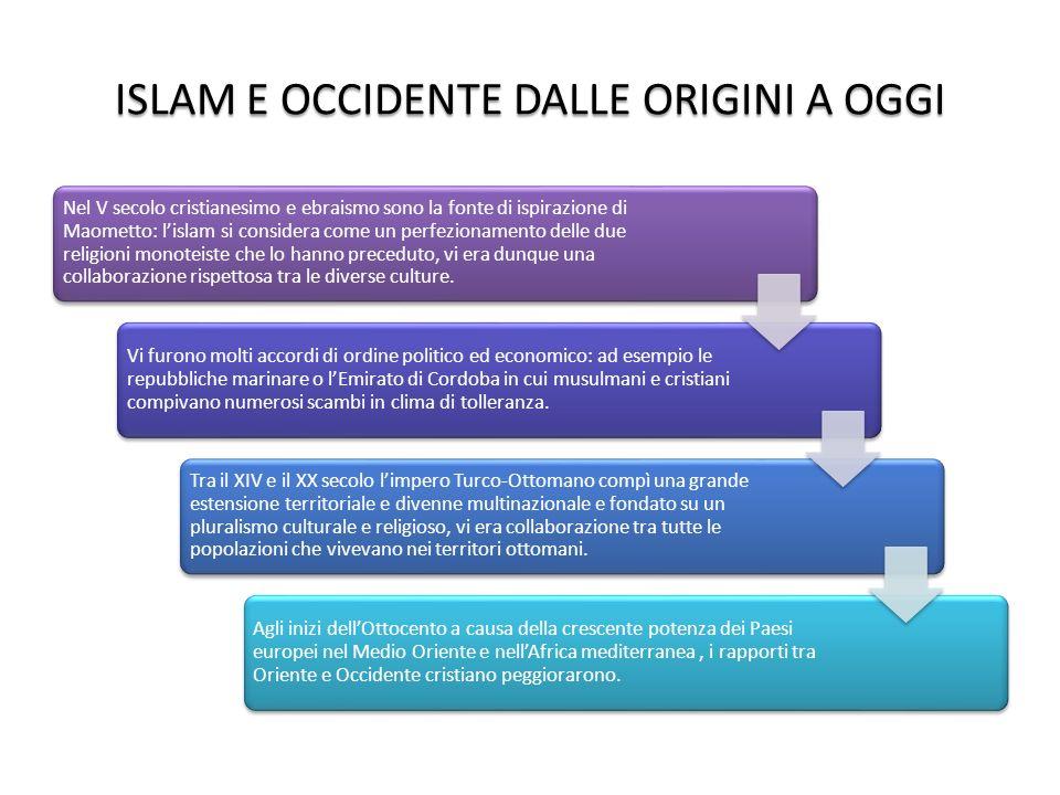 ISLAM E OCCIDENTE DALLE ORIGINI A OGGI