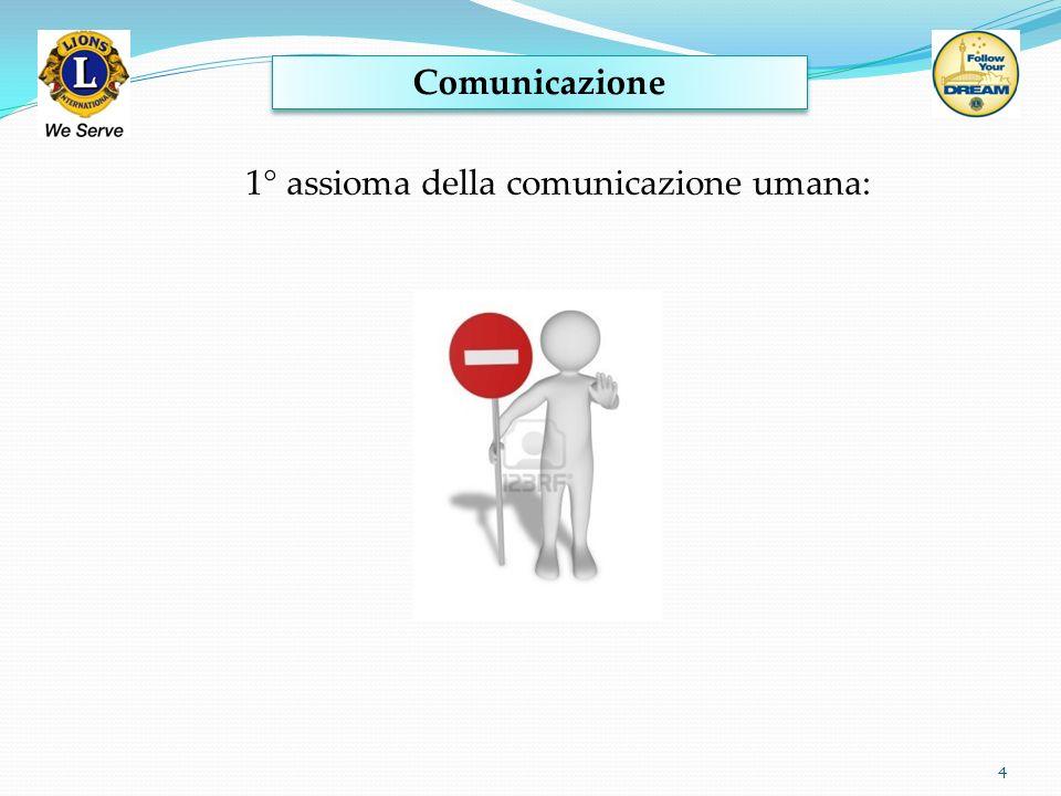 Comunicazione 1° assioma della comunicazione umana: