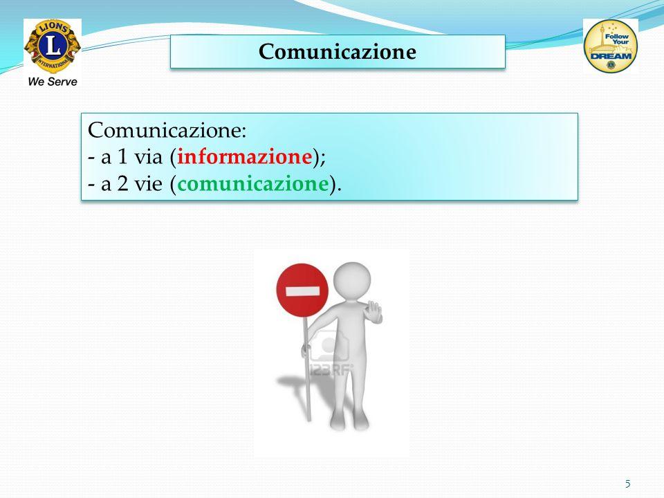 Comunicazione Comunicazione: a 1 via (informazione); a 2 vie (comunicazione).