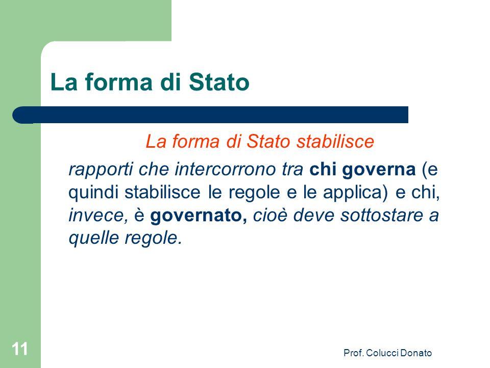 La forma di Stato stabilisce