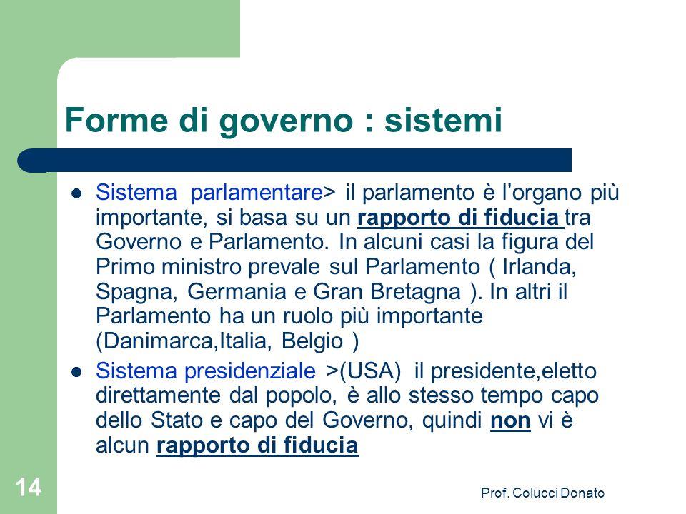 Forme di governo : sistemi