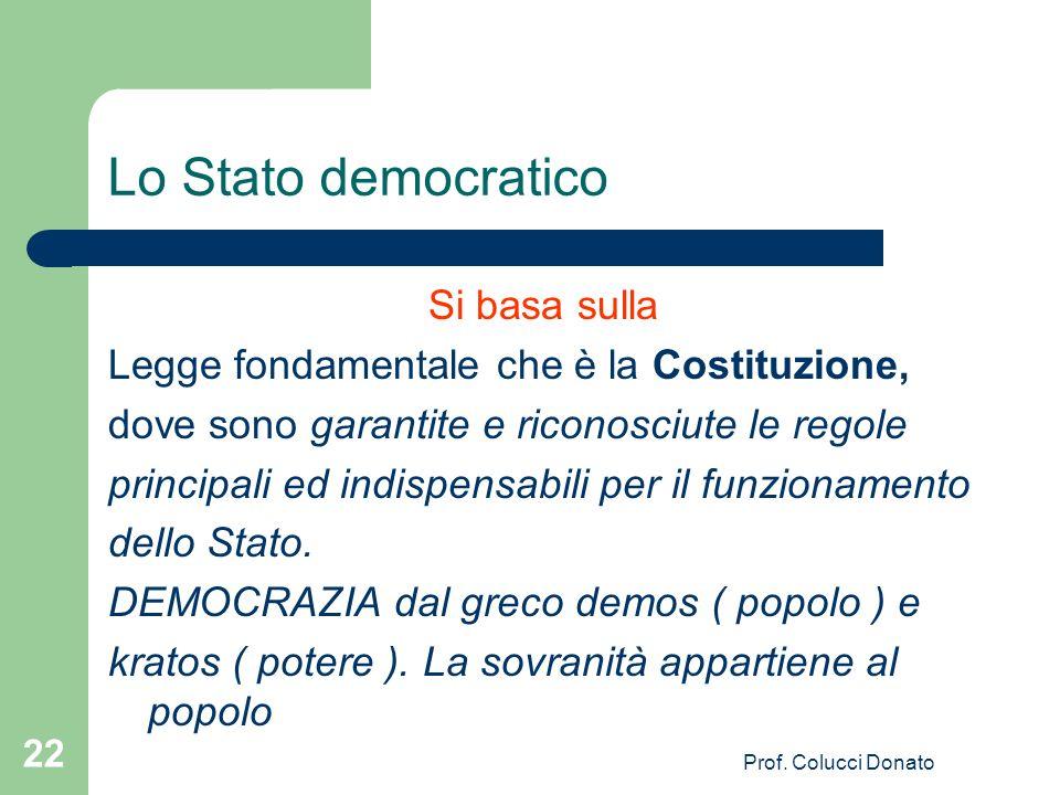 Lo Stato democratico Si basa sulla