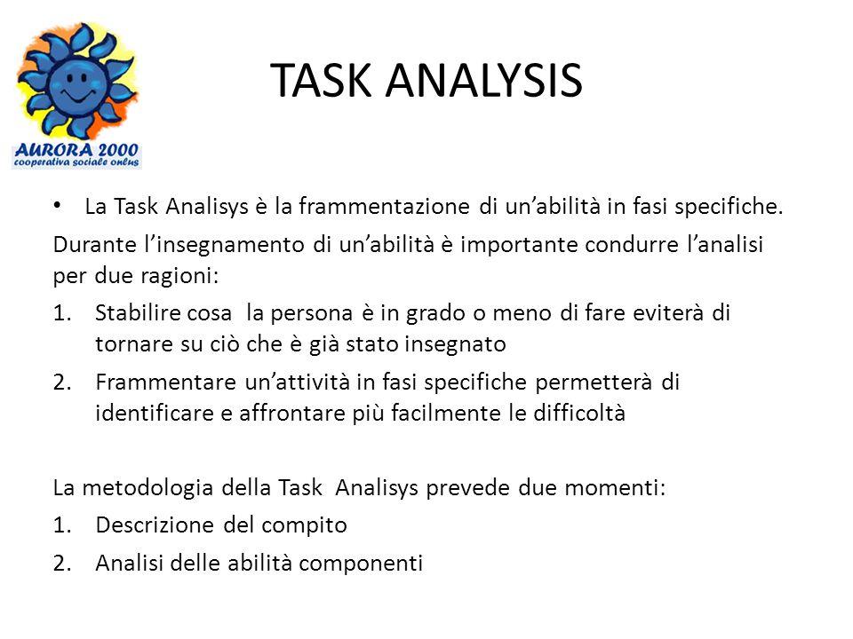 TASK ANALYSIS La Task Analisys è la frammentazione di un'abilità in fasi specifiche.