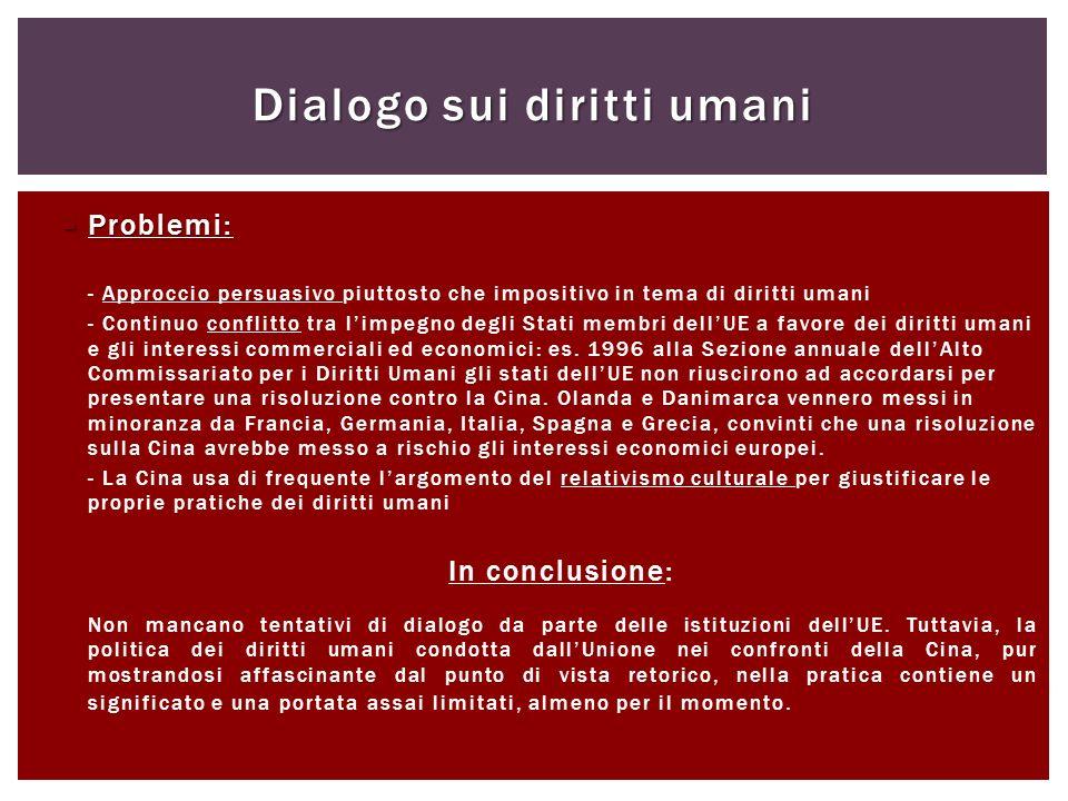 Dialogo sui diritti umani