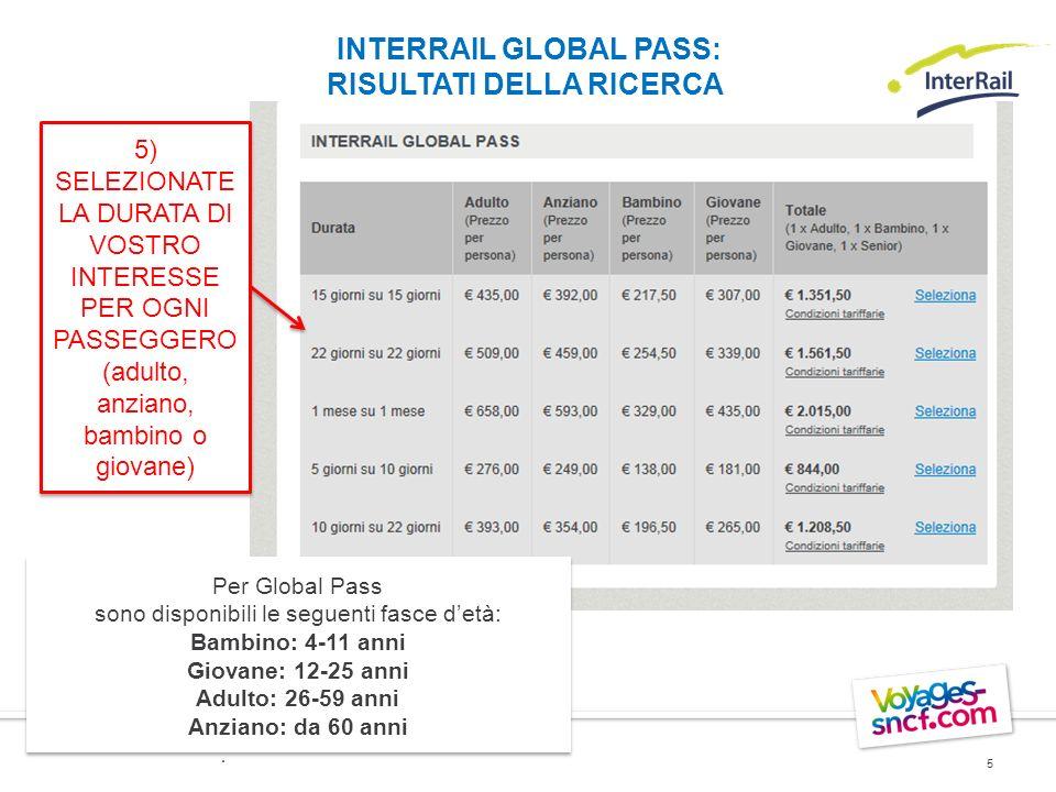 INTERRAIL GLOBAL PASS: RISULTATI DELLA RICERCA