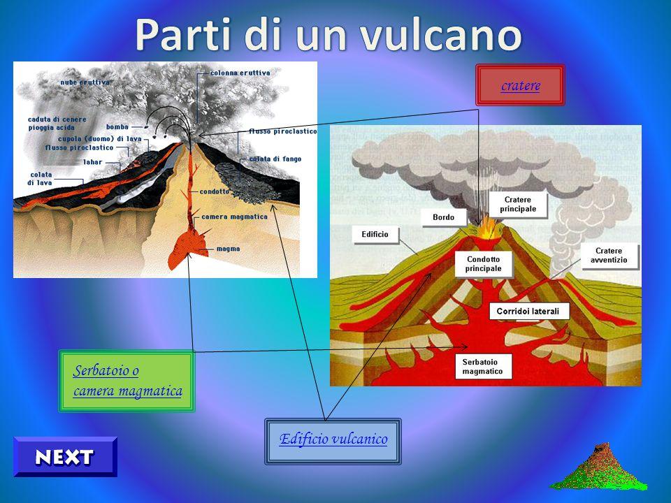 Parti di un vulcano cratere Serbatoio o camera magmatica