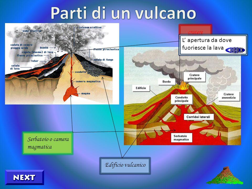 Parti di un vulcano cratere L' apertura da dove fuoriesce la lava
