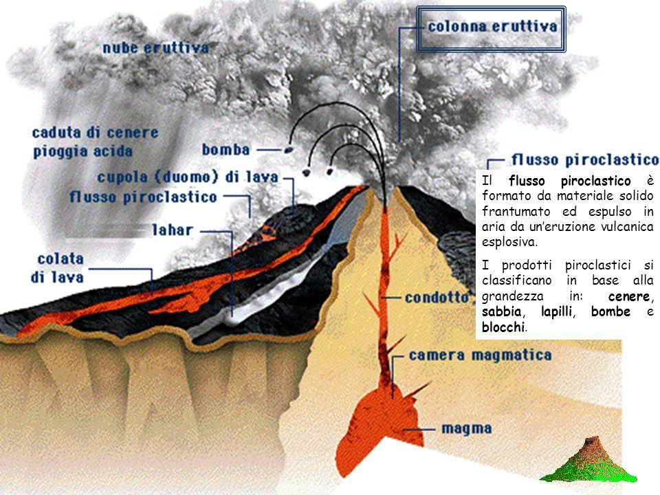 Il flusso piroclastico è formato da materiale solido frantumato ed espulso in aria da un'eruzione vulcanica esplosiva.
