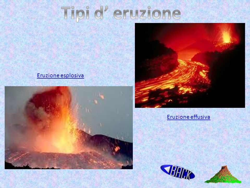 Tipi d' eruzione Eruzione esplosiva Eruzione effusiva