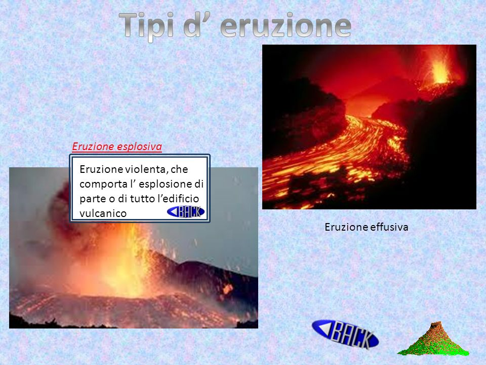 Tipi d' eruzione Eruzione esplosiva