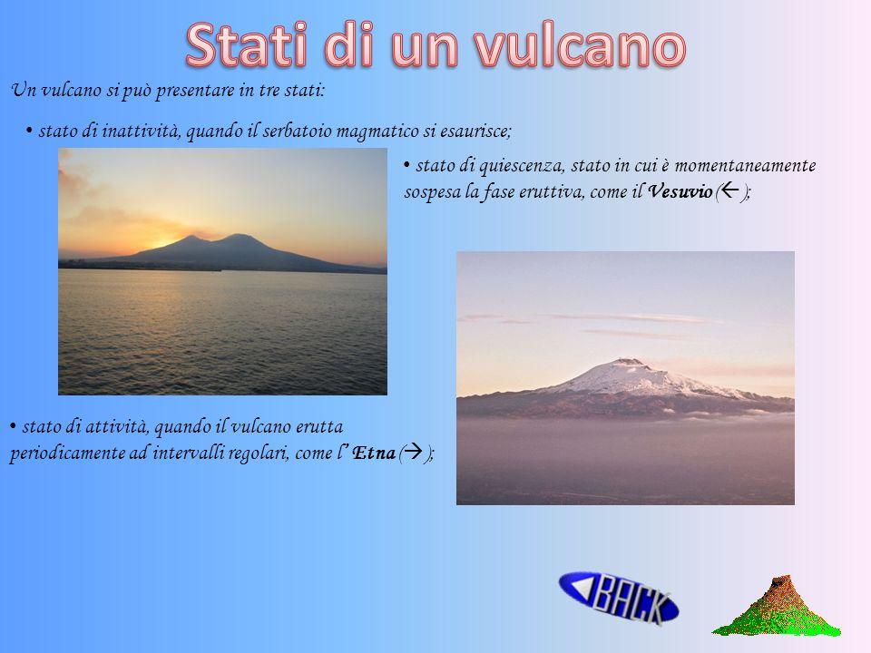 Stati di un vulcano Un vulcano si può presentare in tre stati: