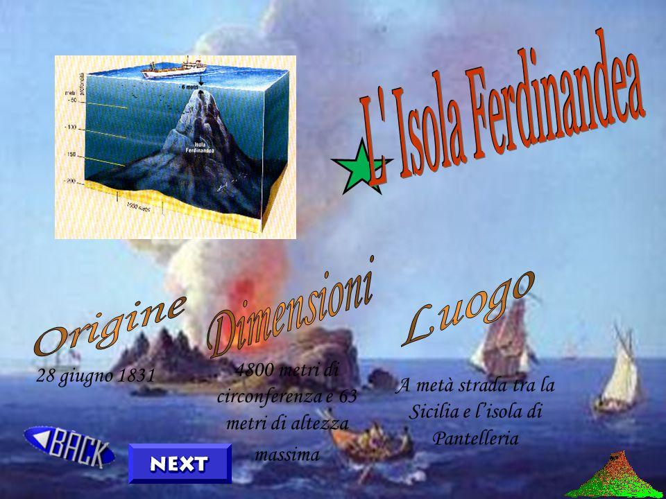 L Isola Ferdinandea Dimensioni Luogo Origine 28 giugno 1831