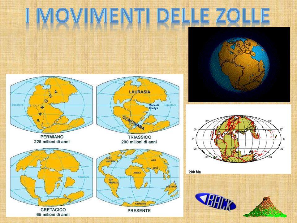 I movimenti delle zolle