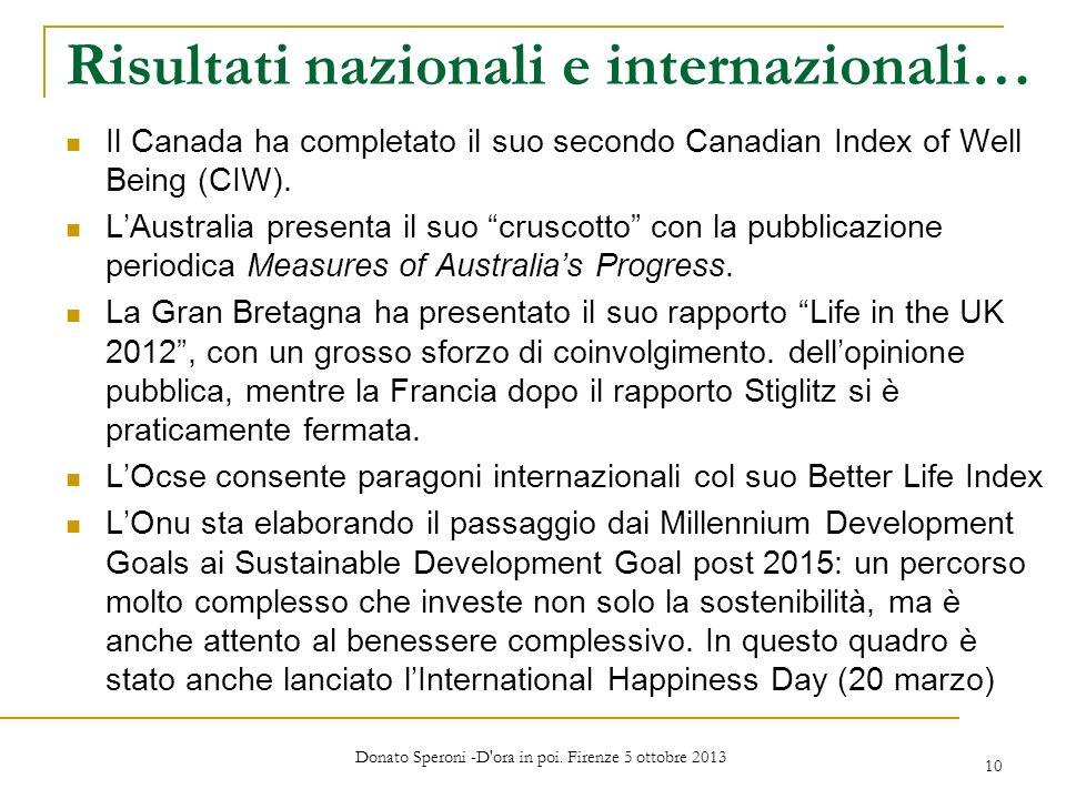 Risultati nazionali e internazionali…