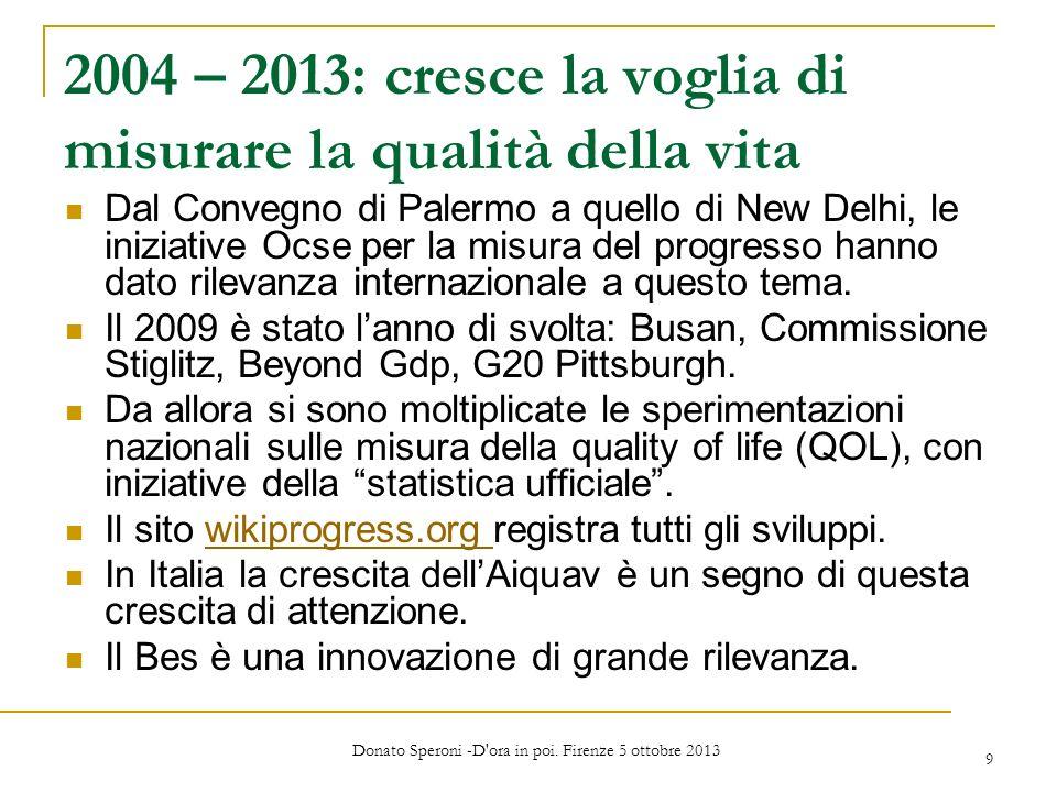 2004 – 2013: cresce la voglia di misurare la qualità della vita