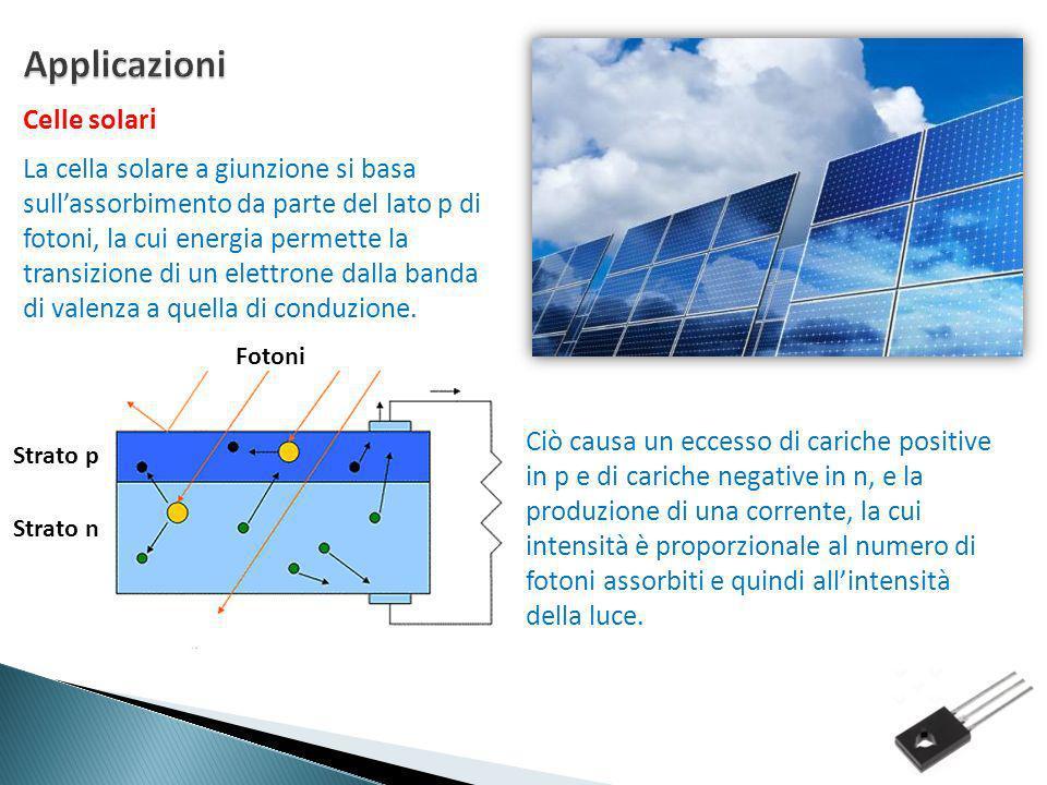Applicazioni Celle solari