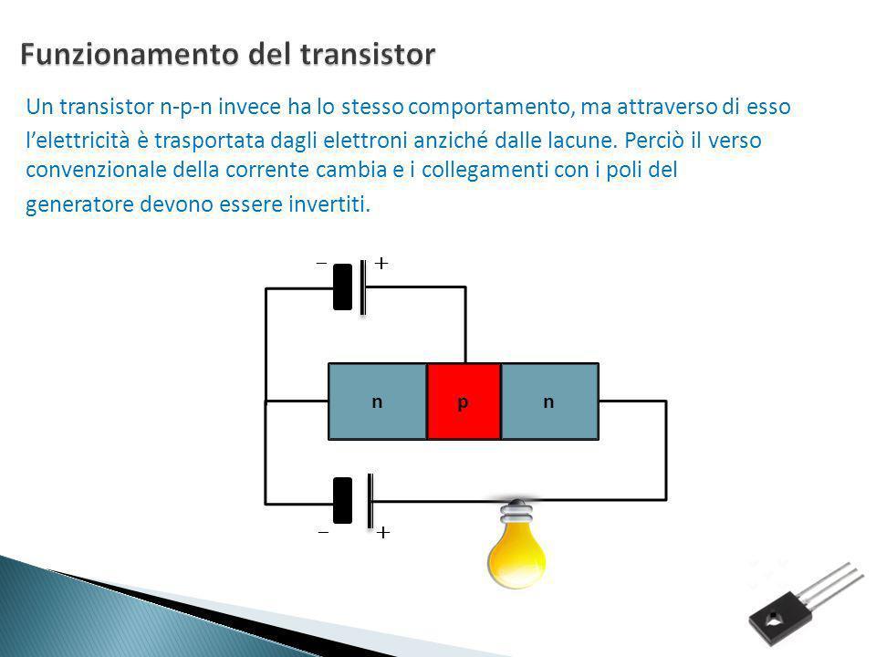 Funzionamento del transistor