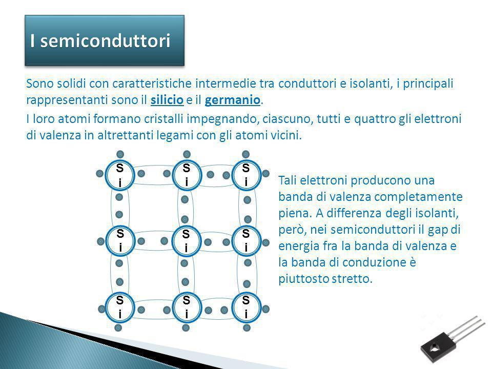 I semiconduttori Sono solidi con caratteristiche intermedie tra conduttori e isolanti, i principali rappresentanti sono il silicio e il germanio.