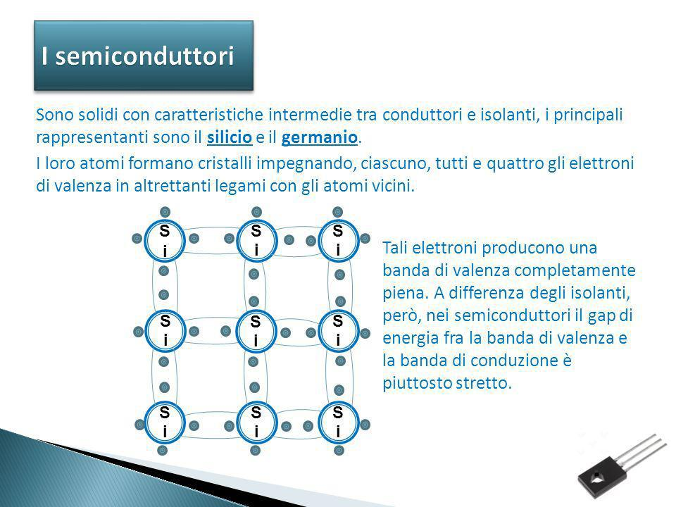 I semiconduttoriSono solidi con caratteristiche intermedie tra conduttori e isolanti, i principali rappresentanti sono il silicio e il germanio.