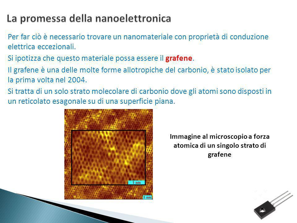 La promessa della nanoelettronica
