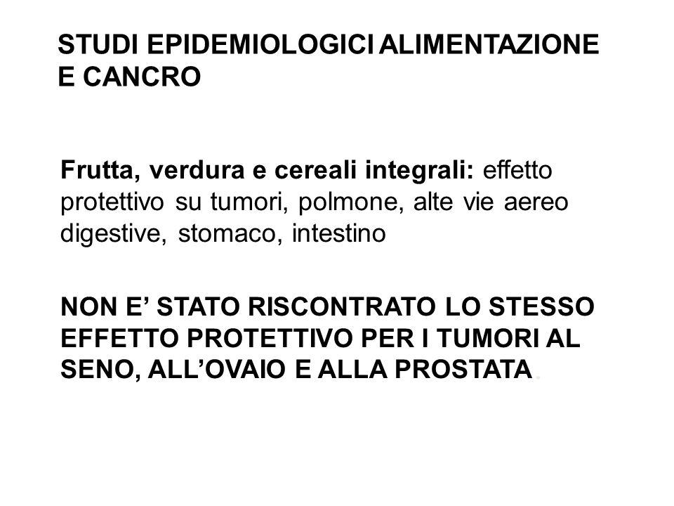STUDI EPIDEMIOLOGICI ALIMENTAZIONE E CANCRO
