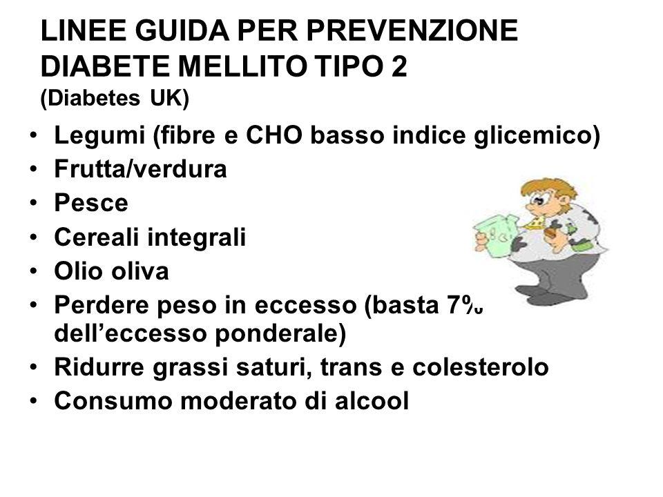 LINEE GUIDA PER PREVENZIONE DIABETE MELLITO TIPO 2 (Diabetes UK)