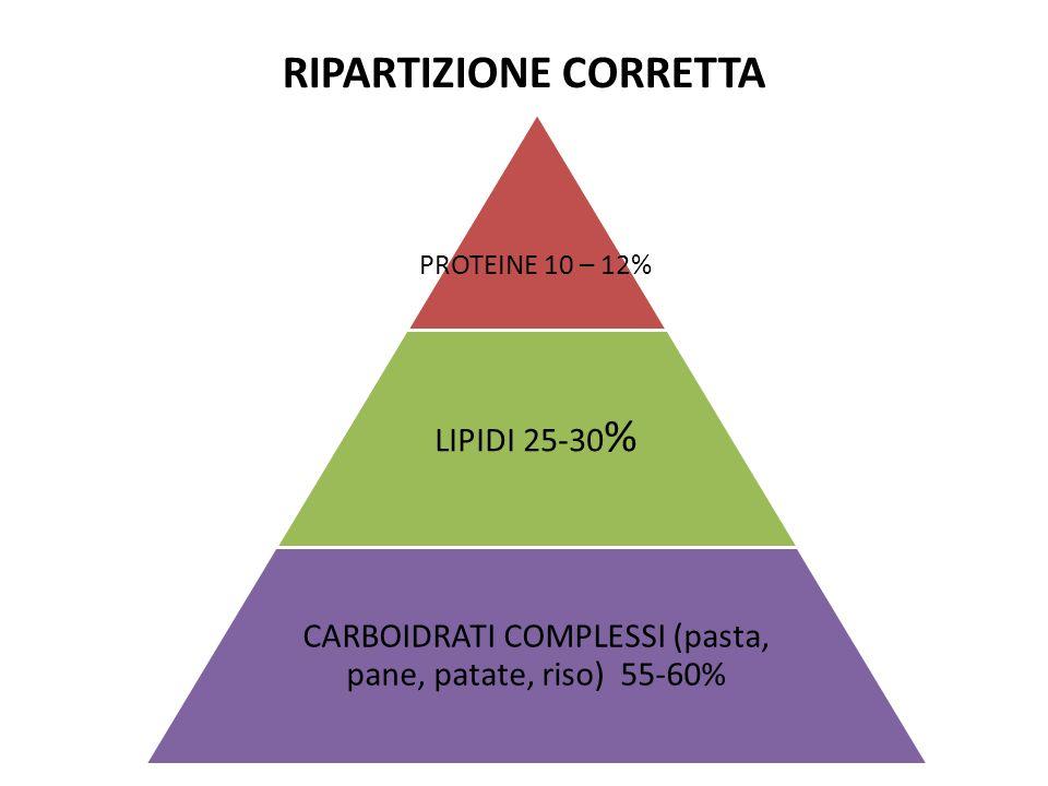 RIPARTIZIONE CORRETTA