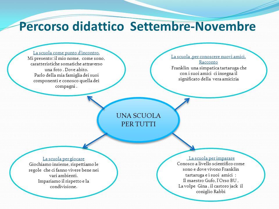 Percorso didattico Settembre-Novembre