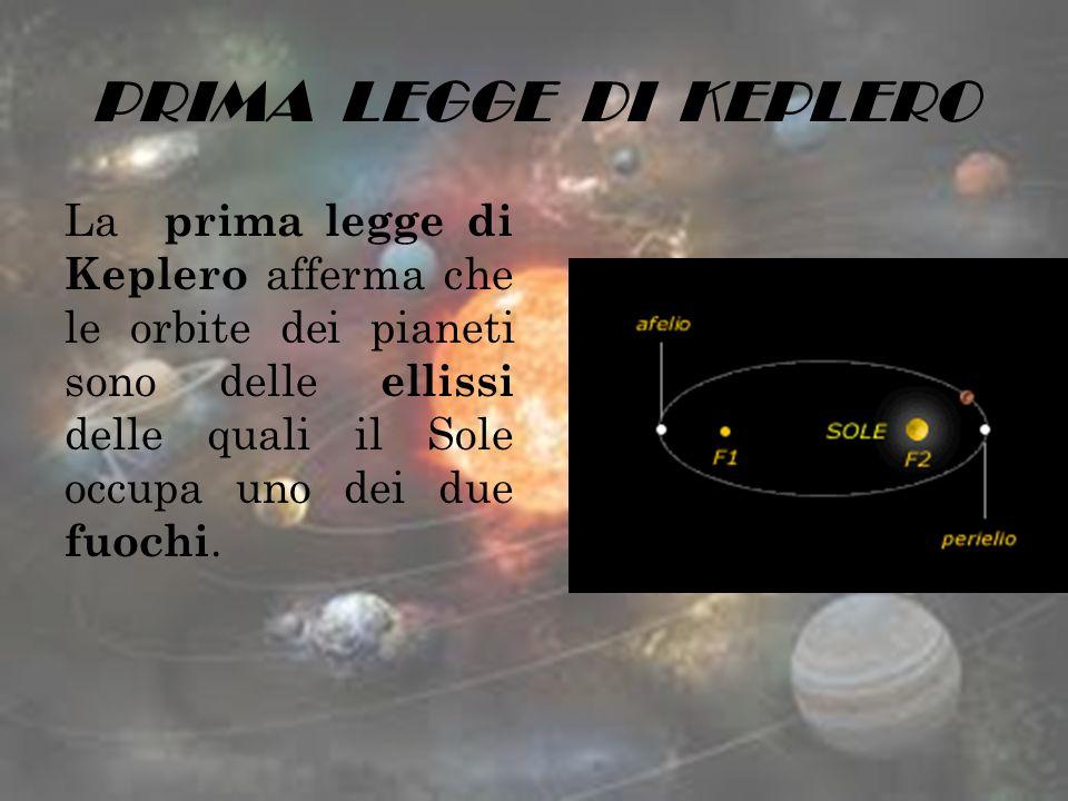PRIMA LEGGE DI KEPLERO