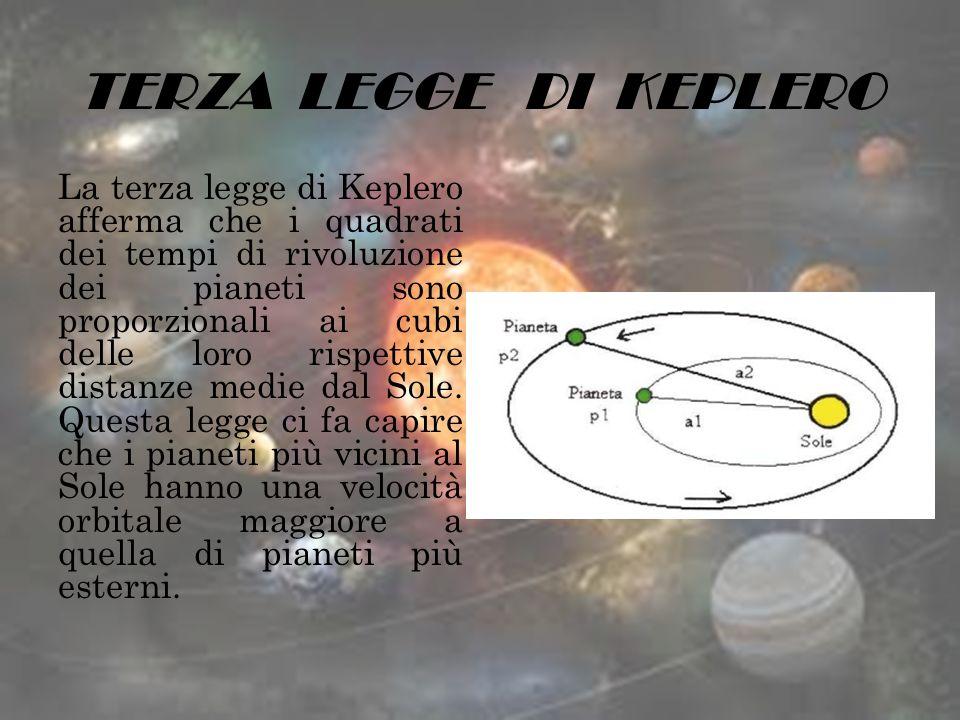 TERZA LEGGE DI KEPLERO