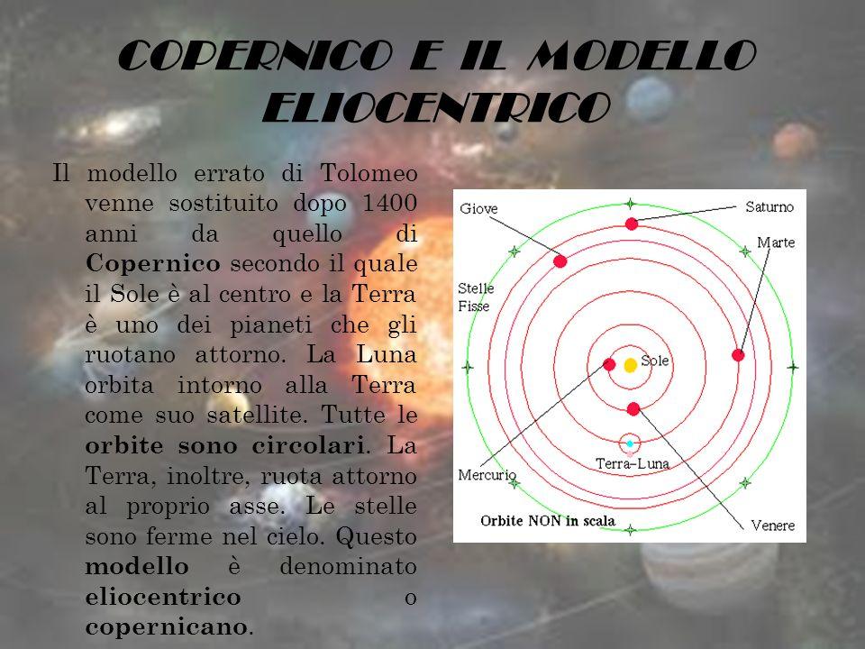 COPERNICO E IL MODELLO ELIOCENTRICO