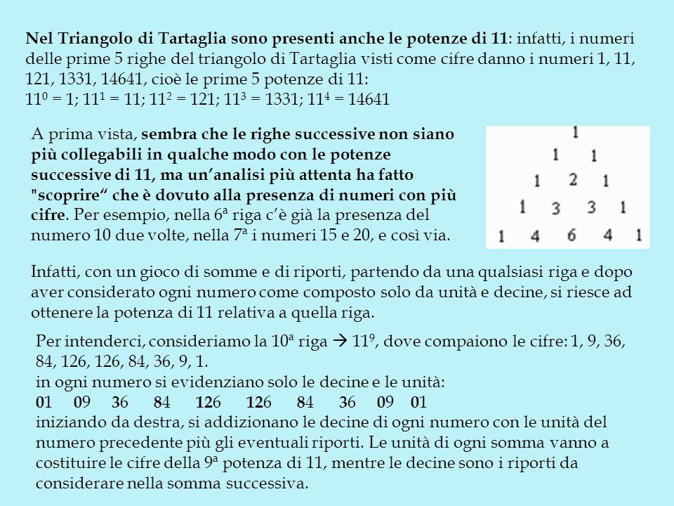 Nel Triangolo di Tartaglia sono presenti anche le potenze di 11: infatti, i numeri delle prime 5 righe del triangolo di Tartaglia visti come cifre danno i numeri 1, 11, 121, 1331, 14641, cioè le prime 5 potenze di 11: 110 = 1; 111 = 11; 112 = 121; 113 = 1331; 114 = 14641